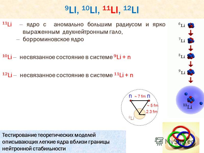 9 LI, 10 LI, 11 LI, 12 LI 11 Li ядро с аномально большим радиусом и ярко выраженным двухнейтронным гало, борроминовское ядро 10 Li несвязанное состояние в системе 9 Li + n 12 Li несвязанное состояние в системе 11 Li + n 2.3 fm ~ 5 fm ~ 7 fm nn 9 Li Т