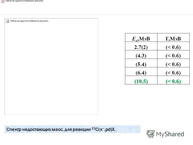 Спектр недостающих масс, для реакции 12 C(,pd)Х. E x,МэВГ,МэВ 2.7(2)(< 0.6) (4.3)(< 0.6) (5.4)(< 0.6) (6.4)(< 0.6) (10.5)