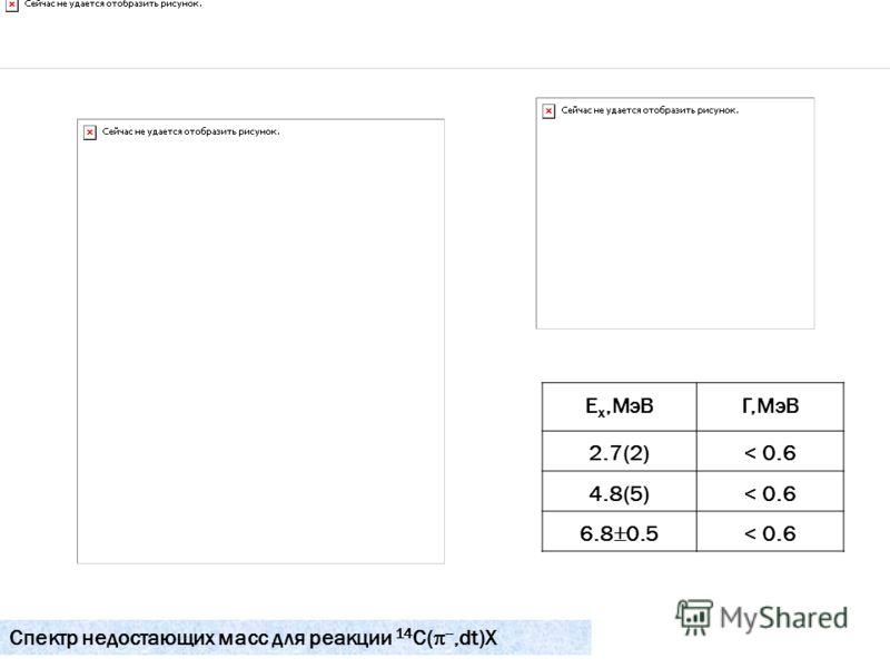 Спектр недостающих масс для реакции 14 C(,dt)Х E x,МэВГ,МэВ 2.7(2)< 0.6 4.8(5)< 0.6 6.8 0.5< 0.6