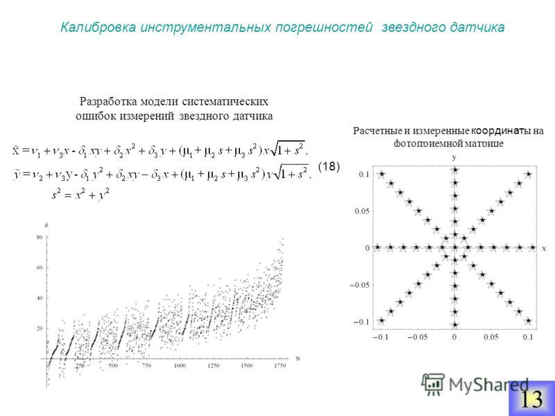 Расчетные и измеренные координат ы на фотоприемной матрице Разработка модели систематических ошибок измерений звездного датчика Калибровка инструментальных погрешностей звездного датчика 13 (18)