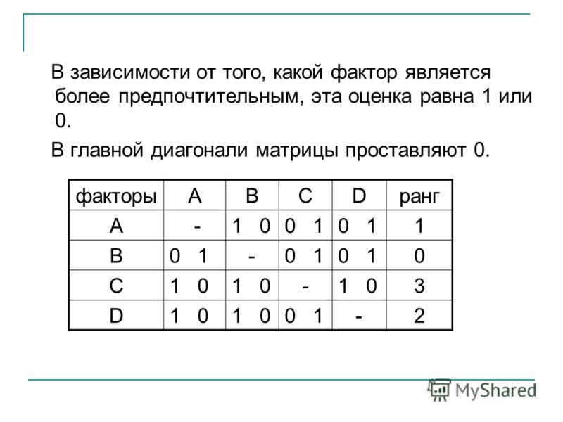 В зависимости от того, какой фактор является более предпочтительным, эта оценка равна 1 или 0. В главной диагонали матрицы проставляют 0. факторыАВСDранг А -1 00 1 1 В - 0 С1 0 - 3 D 0 1-2