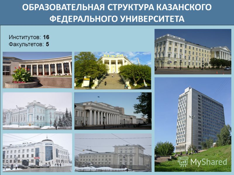 ОБРАЗОВАТЕЛЬНАЯ СТРУКТУРА КАЗАНСКОГО ФЕДЕРАЛЬНОГО УНИВЕРСИТЕТА Институтов: 16 Факультетов: 5