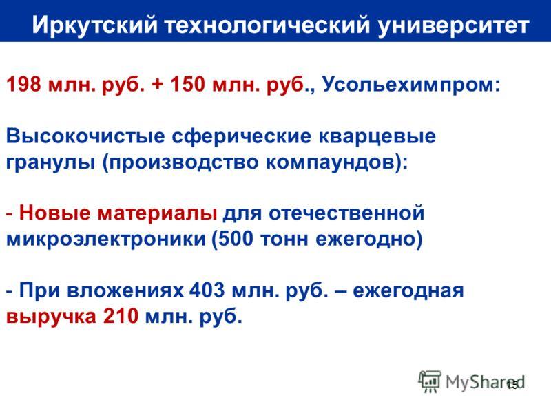 15 Иркутский технологический университет 198 млн. руб. + 150 млн. руб., Усольехимпром: Высокочистые сферические кварцевые гранулы (производство компаундов): - Новые материалы для отечественной микроэлектроники (500 тонн ежегодно) - При вложениях 403
