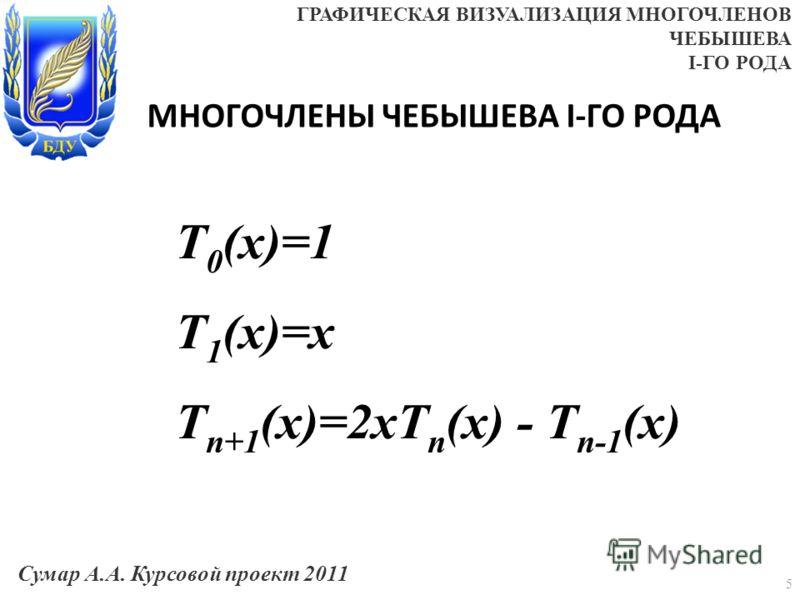 МНОГОЧЛЕНЫ ЧЕБЫШЕВА I-ГО РОДА 5 T 0 (x)=1 T 1 (x)=x T n+1 (x)=2xT n (x) - T n-1 (x) Сумар А.А. Курсовой проект 2011 ГРАФИЧЕСКАЯ ВИЗУАЛИЗАЦИЯ МНОГОЧЛЕНОВ ЧЕБЫШЕВА I-ГО РОДА