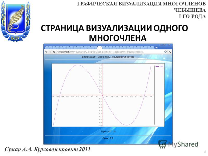 СТРАНИЦА ВИЗУАЛИЗАЦИИ ОДНОГО МНОГОЧЛЕНА 8 Сумар А.А. Курсовой проект 2011 ГРАФИЧЕСКАЯ ВИЗУАЛИЗАЦИЯ МНОГОЧЛЕНОВ ЧЕБЫШЕВА I-ГО РОДА