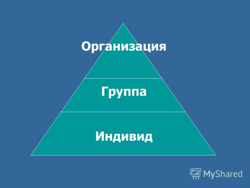 Организация Группа Индивид