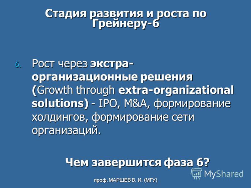 проф. МАРШЕВ В. И. (МГУ) Стадия развития и роста по Грейнеру-6 6. Рост через экстра- организационные решения (Growth through extra-organizational solutions) - IPO, M&A, формирование холдингов, формирование сети организаций. Чем завершится фаза 6?