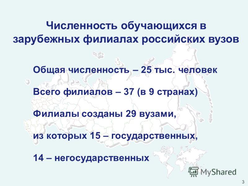 Численность обучающихся в зарубежных филиалах российских вузов Общая численность – 25 тыс. человек Всего филиалов – 37 (в 9 странах) Филиалы созданы 29 вузами, из которых 15 – государственных, 14 – негосударственных 3