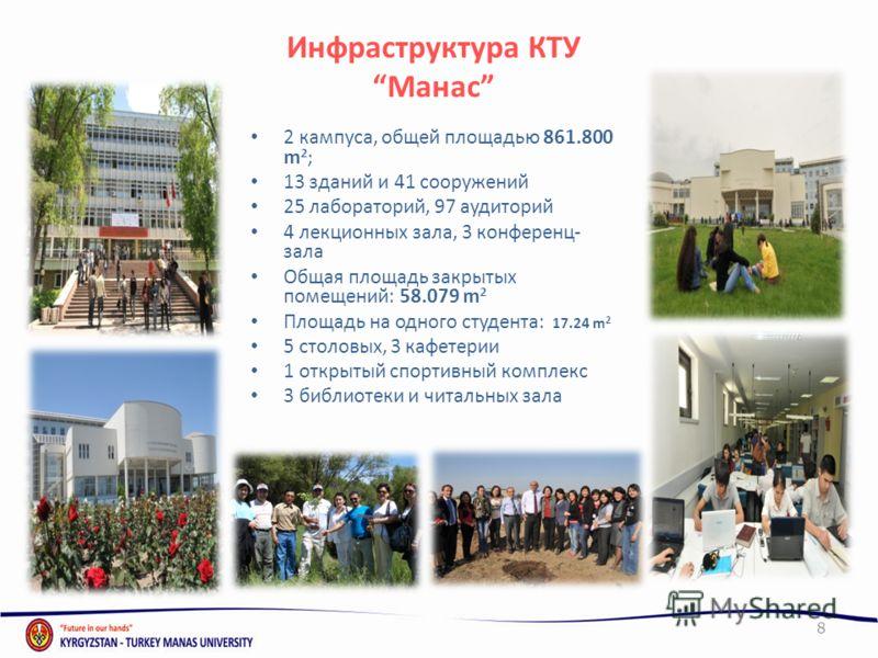 Инфраструктура КТУ Манас 2 кампуса, общей площадью 861.800 m 2 ; 13 зданий и 41 сооружений 25 лабораторий, 97 аудиторий 4 лекционных зала, 3 конференц- зала Общая площадь закрытых помещений: 58.079 m 2 Площадь на одного студента: 17.24 m 2 5 столовых