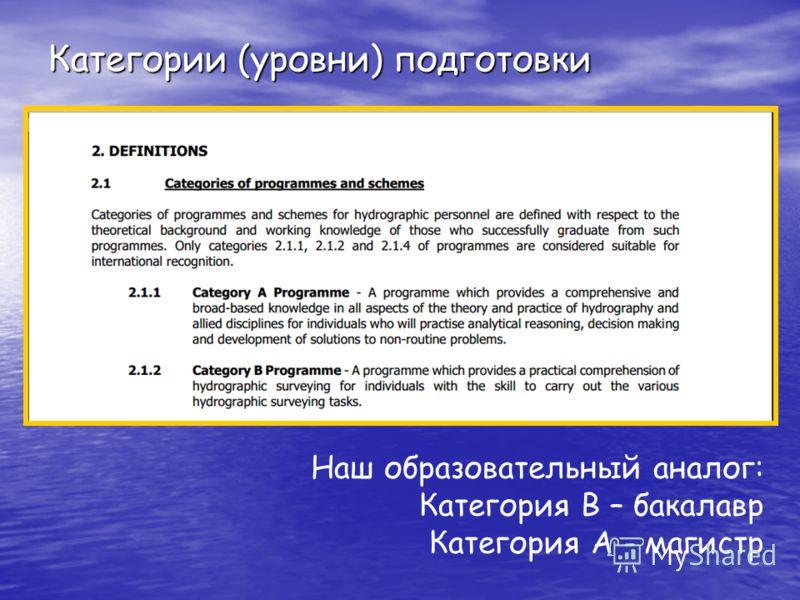 Категории (уровни) подготовки Наш образовательный аналог: Категория В – бакалавр Категория А - магистр