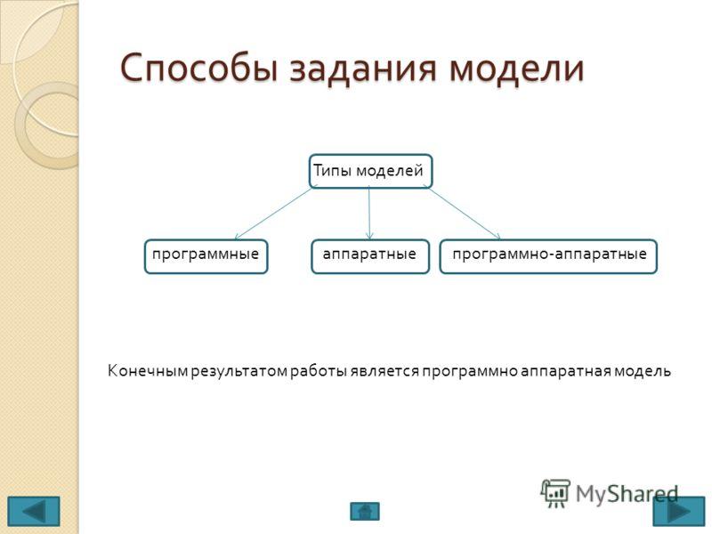Способы задания модели Типы моделей программныеаппаратныепрограммно-аппаратные Конечным результатом работы является программно аппаратная модель