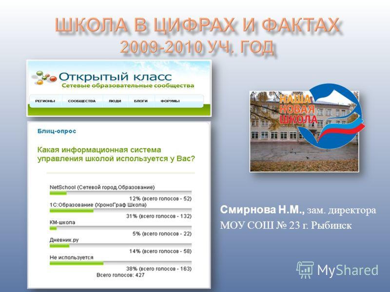 Смирнова Н. М., зам. директора МОУ СОШ 23 г. Рыбинск