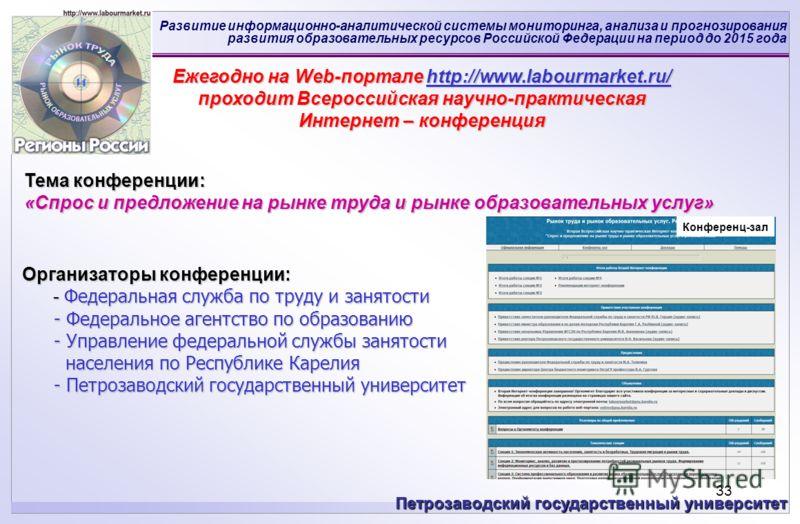 Развитие информационно-аналитической системы мониторинга, анализа и прогнозирования развития образовательных ресурсов Российской Федерации на период до 2015 года Петрозаводский государственный университет 33 Ежегодно на Web-портале http://www.labourm