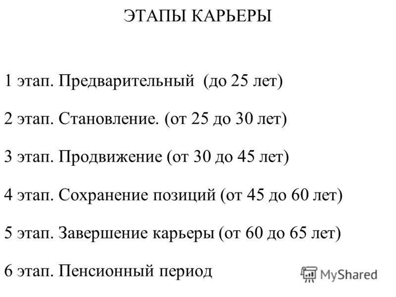 ЭТАПЫ КАРЬЕРЫ 1 этап. Предварительный (до 25 лет) 2 этап. Становление. (от 25 до 30 лет) 3 этап. Продвижение (от 30 до 45 лет) 4 этап. Сохранение позиций (от 45 до 60 лет) 5 этап. Завершение карьеры (от 60 до 65 лет) 6 этап. Пенсионный период