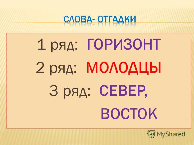 1 ряд: ГОРИЗОНТ 2 ряд: МОЛОДЦЫ 3 ряд: СЕВЕР, ВОСТОК