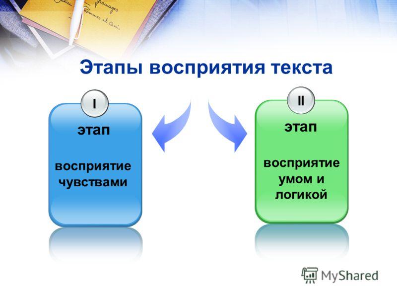 Этапы восприятия текста I восприятие чувствами этап II восприятие умом и логикой этап