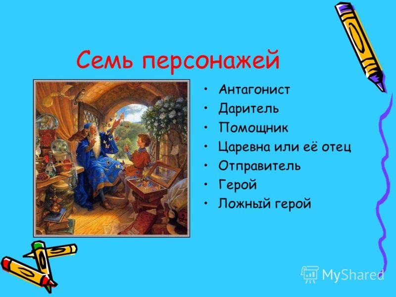 Волшебная сказка Имеет в своей основе сложную композицию, которая имеет экспозицию, завязку, развитие сюжета, кульминацию и развязку