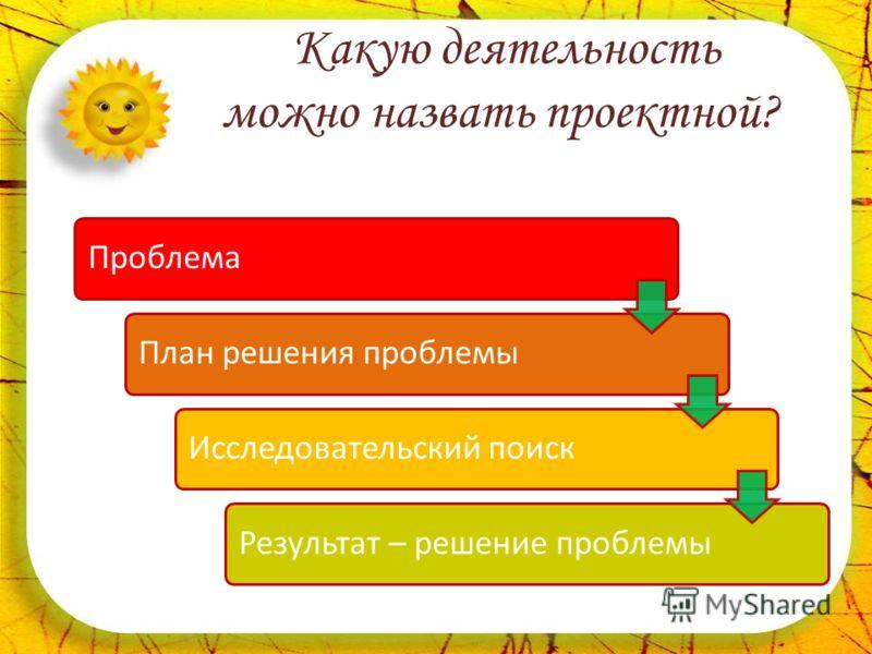 Какую деятельность можно назвать проектной? ПроблемаПлан решения проблемыИсследовательский поискРезультат – решение проблемы