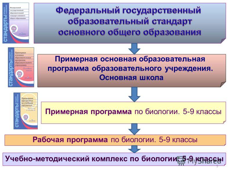 Биологии в 2012 2013 учебном году