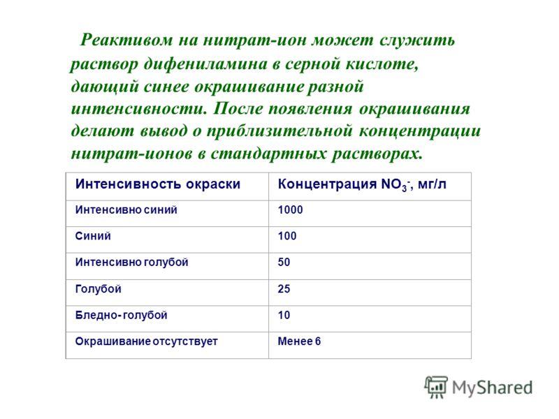 Реактивом на нитрат-ион может служить раствор дифениламина в серной кислоте, дающий синее окрашивание разной интенсивности. После появления окрашивания делают вывод о приблизительной концентрации нитрат-ионов в стандартных растворах. Интенсивность ок