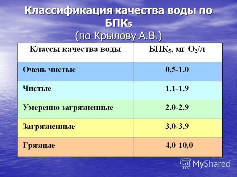 Классификация качества воды по БПК 5 (по Крылову А.В.)