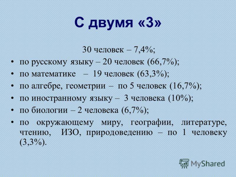 С двумя «3» 30 человек – 7,4%; по русскому языку – 20 человек (66,7%); по математике – 19 человек (63,3%); по алгебре, геометрии – по 5 человек (16,7%); по иностранному языку – 3 человека (10%); по биологии – 2 человека (6,7%); по окружающему миру, г