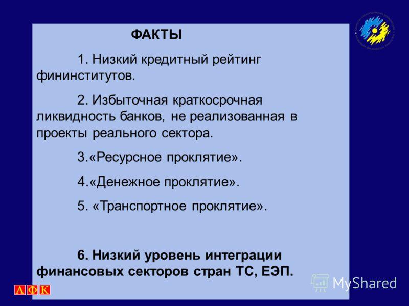 Финансовый сектор в экономике Казахстана Параметры 2001 г.2002 г.2003 г.2004 г.2005 г.2006 г.2007 г.2008 г.2009 г. 2010 г.2013 г Банковский сектор Отношение активов к ВВП 25,130,637,748,561,9101,787,779,472,361,861,844.1 Отношение кредитов к ВВП 15,9