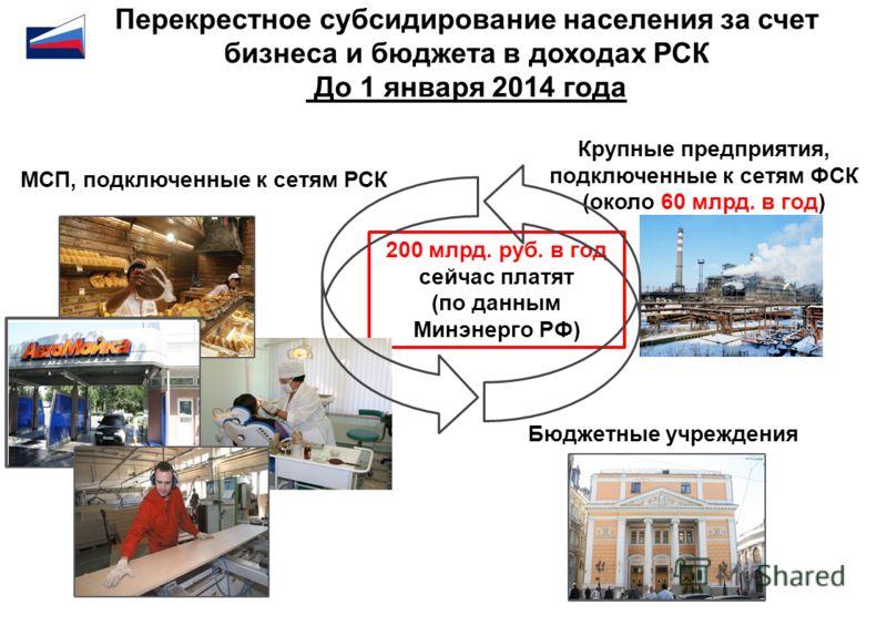 Перекрестное субсидирование населения за счет бизнеса и бюджета в доходах РСК До 1 января 2014 года 200 млрд. руб. в год сейчас платят (по данным Минэнерго РФ) МСП, подключенные к сетям РСК Крупные предприятия, подключенные к сетям ФСК (около 60 млрд