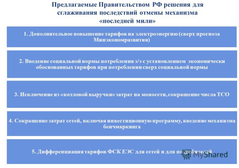 Предлагаемые Правительством РФ решения для сглаживания последствий отмены механизма «последней мили» 1. Дополнительное повышение тарифов на электроэнергию (сверх прогноза Минэкономразвития) 2. Введение социальной нормы потребления э/э с установлением