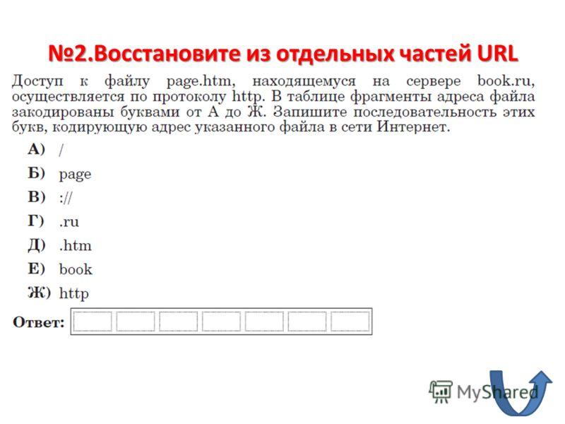 2.Восстановите из отдельных частей URL