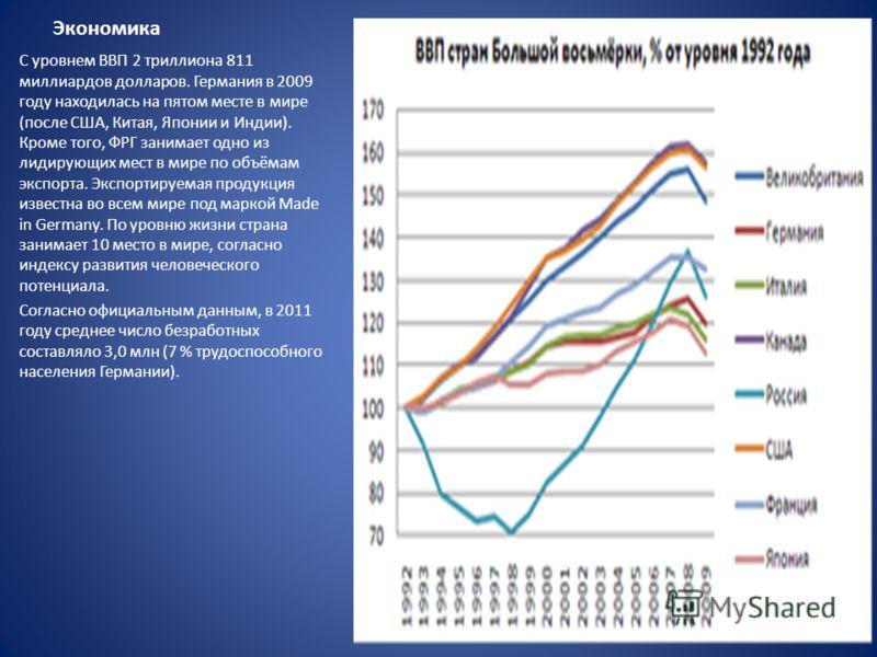 Экономика С уровнем ВВП 2 триллиона 811 миллиардов долларов. Германия в 2009 году находилась на пятом месте в мире (после США, Китая, Японии и Индии). Кроме того, ФРГ занимает одно из лидирующих мест в мире по объёмам экспорта. Экспортируемая продукц