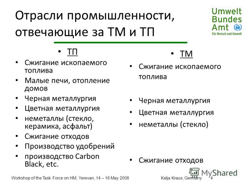 Workshop of the Task Force on HM, Yerevan, 14 – 16 May 2008Katja Kraus, Germany4 Отрасли промышленности, отвечающие за ТМ и ТП ТП Сжигание ископаемого топлива Малые печи, отопление домов Черная металлургия Цветная металлургия неметаллы (стекло, керам