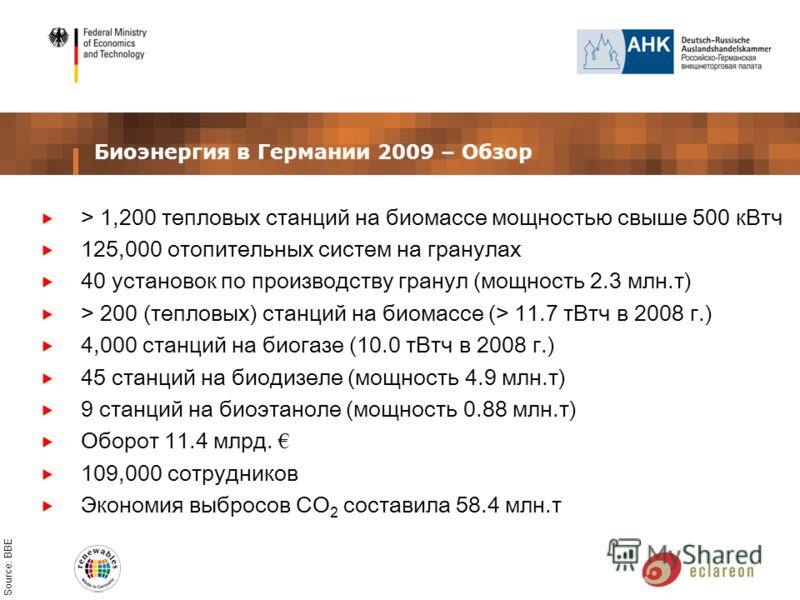 Биоэнергия в Германии 2009 – Обзор > 1,200 тепловых станций на биомассе мощностью свыше 500 кВтч 125,000 отопительных систем на гранулах 40 установок по производству гранул (мощность 2.3 млн.т) > 200 (тепловых) станций на биомассе (> 11.7 тВтч в 2008