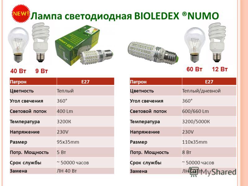 Лампа светодиодная BIOLEDEX ®NUMO ПатронE27 ЦветностьТеплый Угол свечения360° Световой поток400 Lm Температура3200К Напряжение230V Размер95x35mm Потр. Мощность5 Вт Срок службы~ 50000 часов ЗаменаЛН 40 Вт ПатронE27 ЦветностьТеплый/дневной Угол свечени
