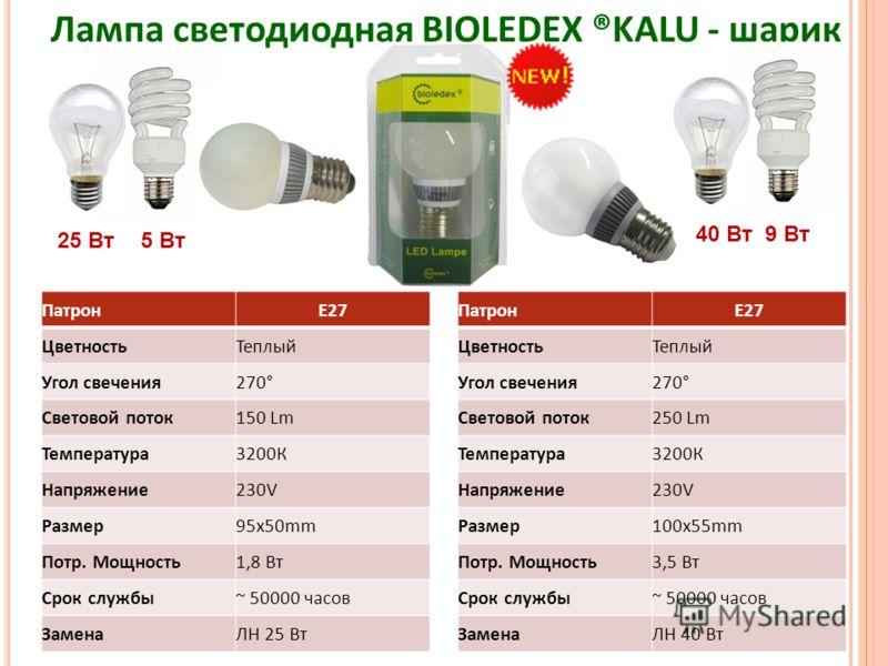 Лампа светодиодная BIOLEDEX ®KALU - шарик ПатронE27 ЦветностьТеплый Угол свечения270° Световой поток250 Lm Температура3200К Напряжение230V Размер100x55mm Потр. Мощность3,5 Вт Срок службы~ 50000 часов ЗаменаЛН 40 Вт ПатронE27 ЦветностьТеплый Угол свеч