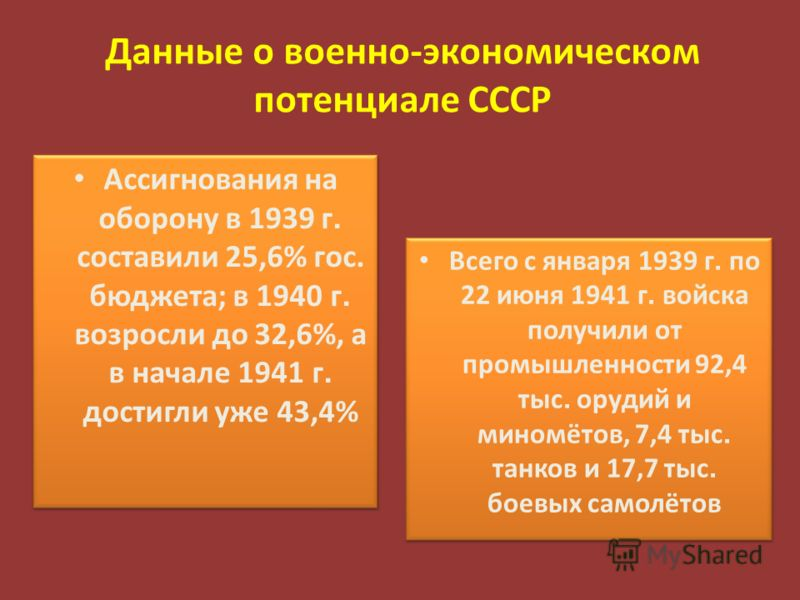 Данные о военно-экономическом потенциале СССР Ассигнования на оборону в 1939 г. составили 25,6% гос. бюджета; в 1940 г. возросли до 32,6%, а в начале 1941 г. достигли уже 43,4% Всего с января 1939 г. по 22 июня 1941 г. войска получили от промышленнос