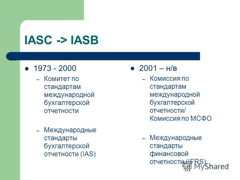 IASC -> IASB 1973 - 2000 – Комитет по стандартам международной бухгалтерской отчетности – Международные стандарты бухгалтерской отчетности (IAS) 2001 – н/в – Комиссия по стандартам международной бухгалтерской отчетности/ Комиссия по МСФО – Международ