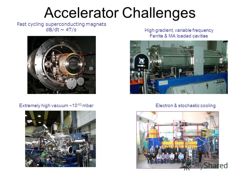 High gradient, variable frequency Ferrite & MA loaded cavities Fast cycling superconducting magnets dB/dt ~ 4T/s Electron & stochastic coolingExtremely high vacuum ~10 -13 mbar Accelerator Challenges