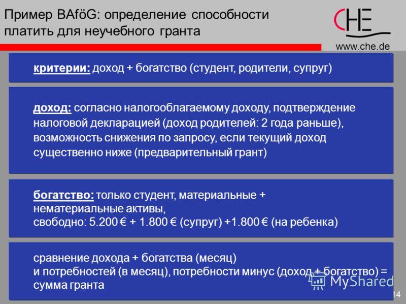 www.che.de 14 Пример BAföG: определение способности платить для неучебного гранта критерии: доход + богатство (студент, родители, супруг) доход: согласно налогооблагаемому доходу, подтверждение налоговой декларацией (доход родителей: 2 года раньше),