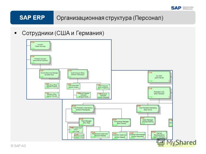 SAP ERP Page 3-7 © SAP AG Организационная структура (Персонал) Сотрудники (США и Германия)