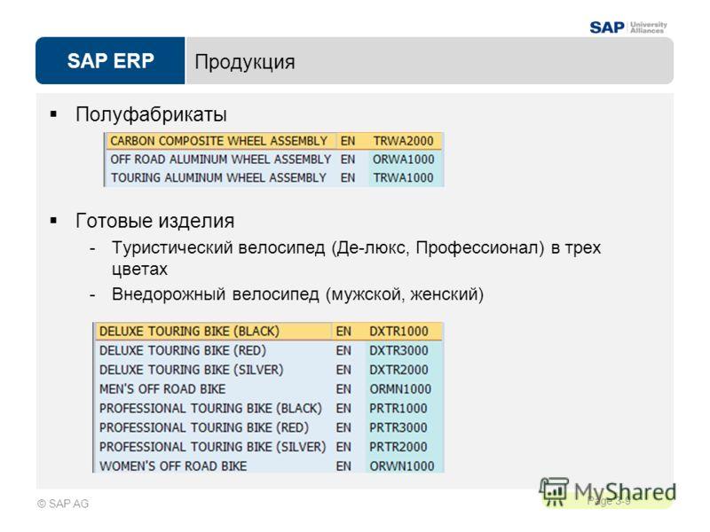 SAP ERP Page 3-9 © SAP AG Продукция Полуфабрикаты Готовые изделия -Туристический велосипед (Де-люкс, Профессионал) в трех цветах -Внедорожный велосипед (мужской, женский)