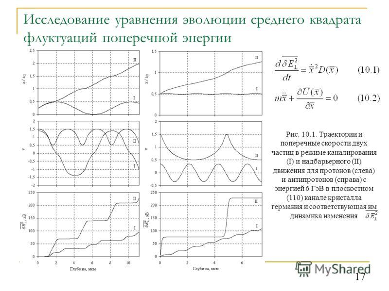 17 Исследование уравнения эволюции среднего квадрата флуктуаций поперечной энергии Рис. 10.1. Траектории и поперечные скорости двух частиц в режиме каналирования (I) и надбарьерного (II) движения для протонов (слева) и антипротонов (справа) с энергие