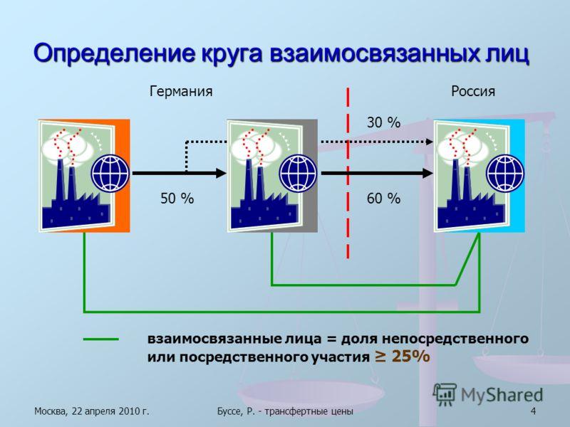 Москва, 22 апреля 2010 г.Буссе, Р. - трансфертные цены4 Определение круга взаимосвязанных лиц ГерманияРоссия 50 %60 % взаимосвязанные лица = доля непосредственного или посредственного участия 25% 30 %