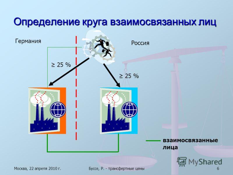 Москва, 22 апреля 2010 г.Буссе, Р. - трансфертные цены6 Определение круга взаимосвязанных лиц Германия Россия 25 % взаимосвязанные лица