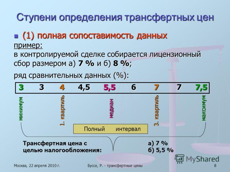 Москва, 22 апреля 2010 г.Буссе, Р. - трансфертные цены8 Ступени определения трансфертных цен (1) полная сопоставимость данных (1) полная сопоставимость данныхпример: в контролируемой сделке собирается лицензионный сбор размером а) 7 % и б) 8 %; ряд с
