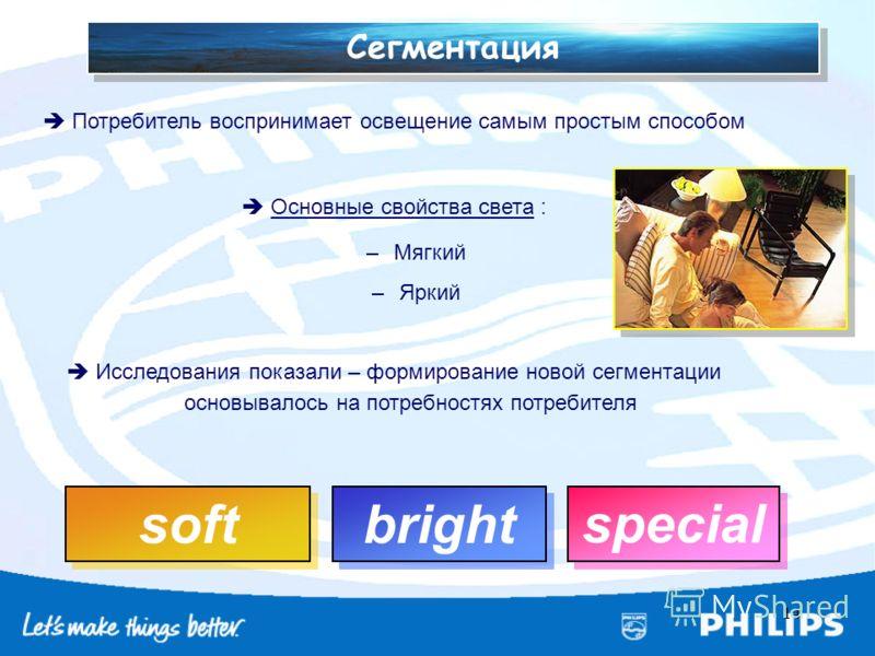 14 Потребитель воспринимает освещение самым простым способом Основные свойства света : –Мягкий –Яркий Исследования показали – формирование новой сегментации основывалось на потребностях потребителя soft bright special Сегментация