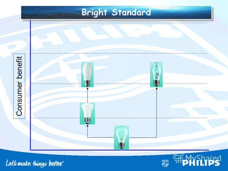 Consumer benefit Bright Standard