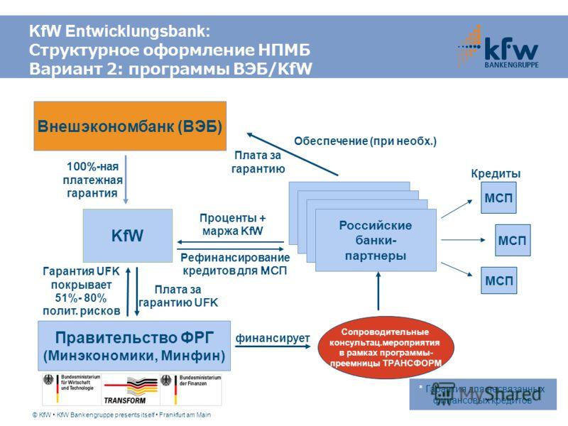 © KfW KfW Bankengruppe presents itself Frankfurt am Main KfW Entwicklungsbank: Структурное оформление НПМБ Вариант 2: программы ВЭБ/KfW Гарантия UFK покрывает 51%- 80% полит. рисков Рефинансирование кредитов для МСП МСП Кредиты Сопроводительные консу
