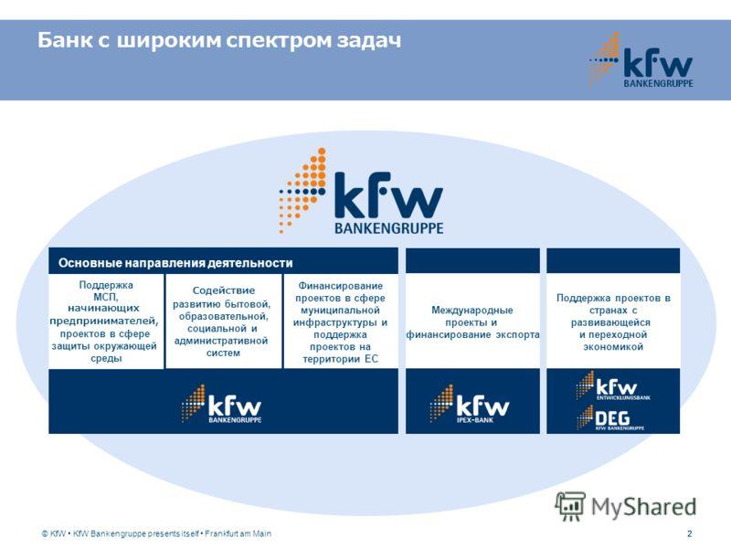 © KfW KfW Bankengruppe presents itself Frankfurt am Main222 Банк с широким спектром задач Основные направления деятельности Содействие развитию бытовой, образовательной, социальной и административной систем Поддержка МСП, начинающих предпринимателей,