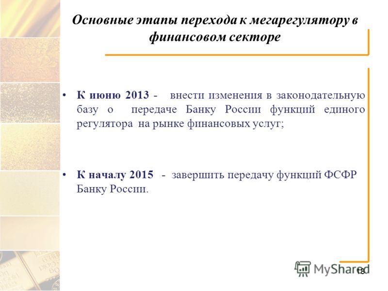 Основные этапы перехода к мегарегулятору в финансовом секторе К июню 2013 - внести изменения в законодательную базу о передаче Банку России функций единого регулятора на рынке финансовых услуг; К началу 2015 - завершить передачу функций ФСФР Банку Ро